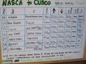 162 Ica-Nazca 12-09-2015